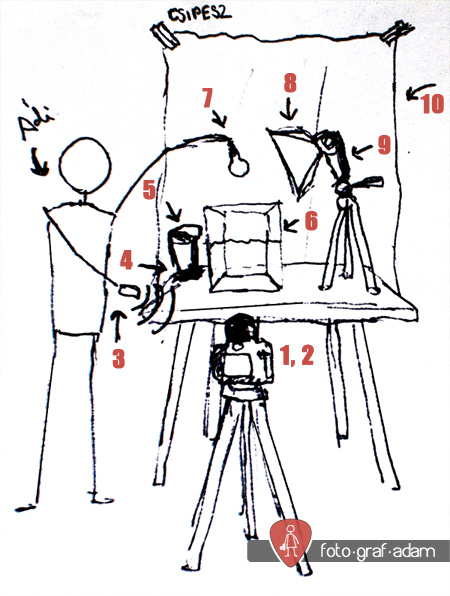 Az egyes elemek elhelyezésének rajza - szemből